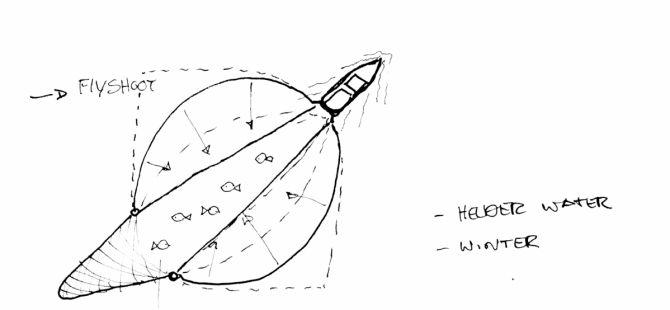 uitleg flyshoot Jan de Boer
