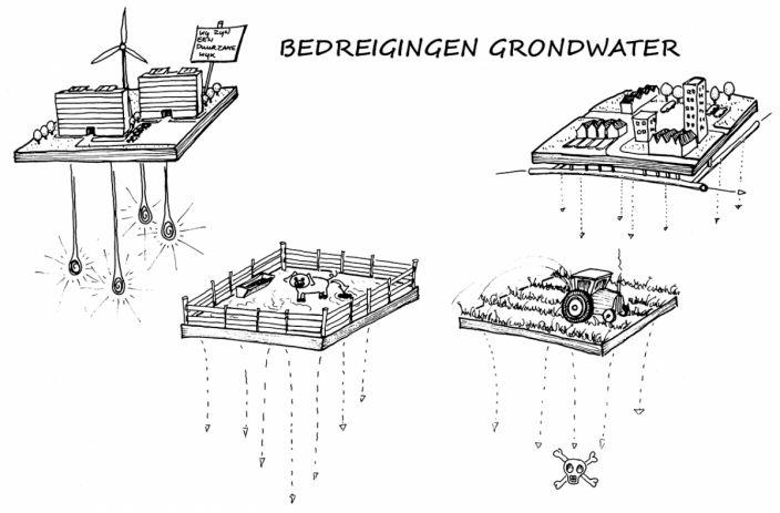 Pauline van den Broeke grondwaterreserves tekening bedreiging