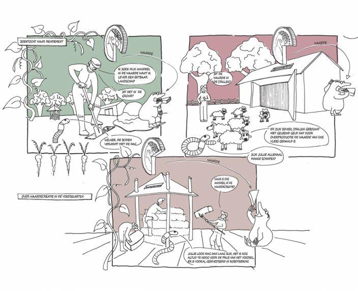 Pauline van den Broeke stripverhaal 'van dichtbij op je bord' deel 1