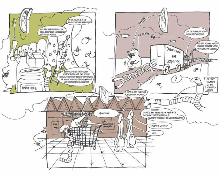 Pauline van den Broeke stripverhaal 'van dichtbij op je bord' deel 2