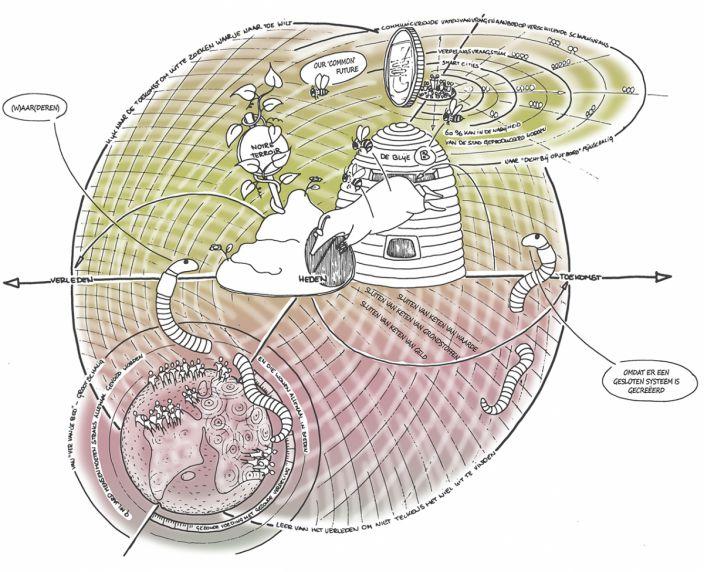 Pauline van den Broeke stripverhaal 'van dichtbij op je bord' deel 3