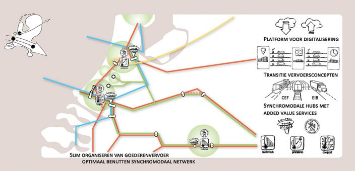 Pauline van den broeke praatprenten impulsagenda transitie Greenports 1