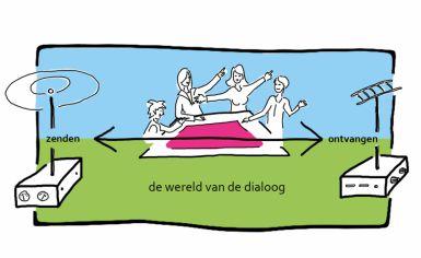 tussen zenden en ontvangen zit de wereld van de dialoog met paarse kaart
