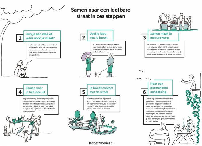 Pauline van den Broeke stappenplan debatmobiel